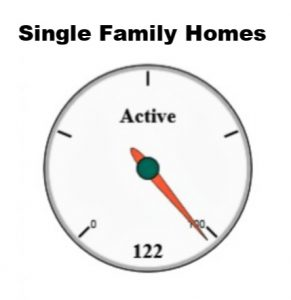 Key Biscyane Active Single Family Homes
