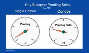 Key Biscayne Pending Sales 2019